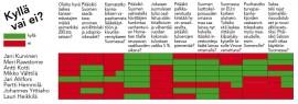vaalitaulukko_korjattu
